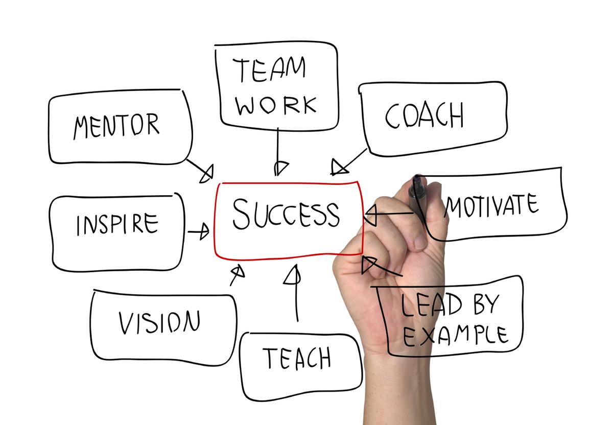 Formation coach Lyon : je fréquente une école de coaching